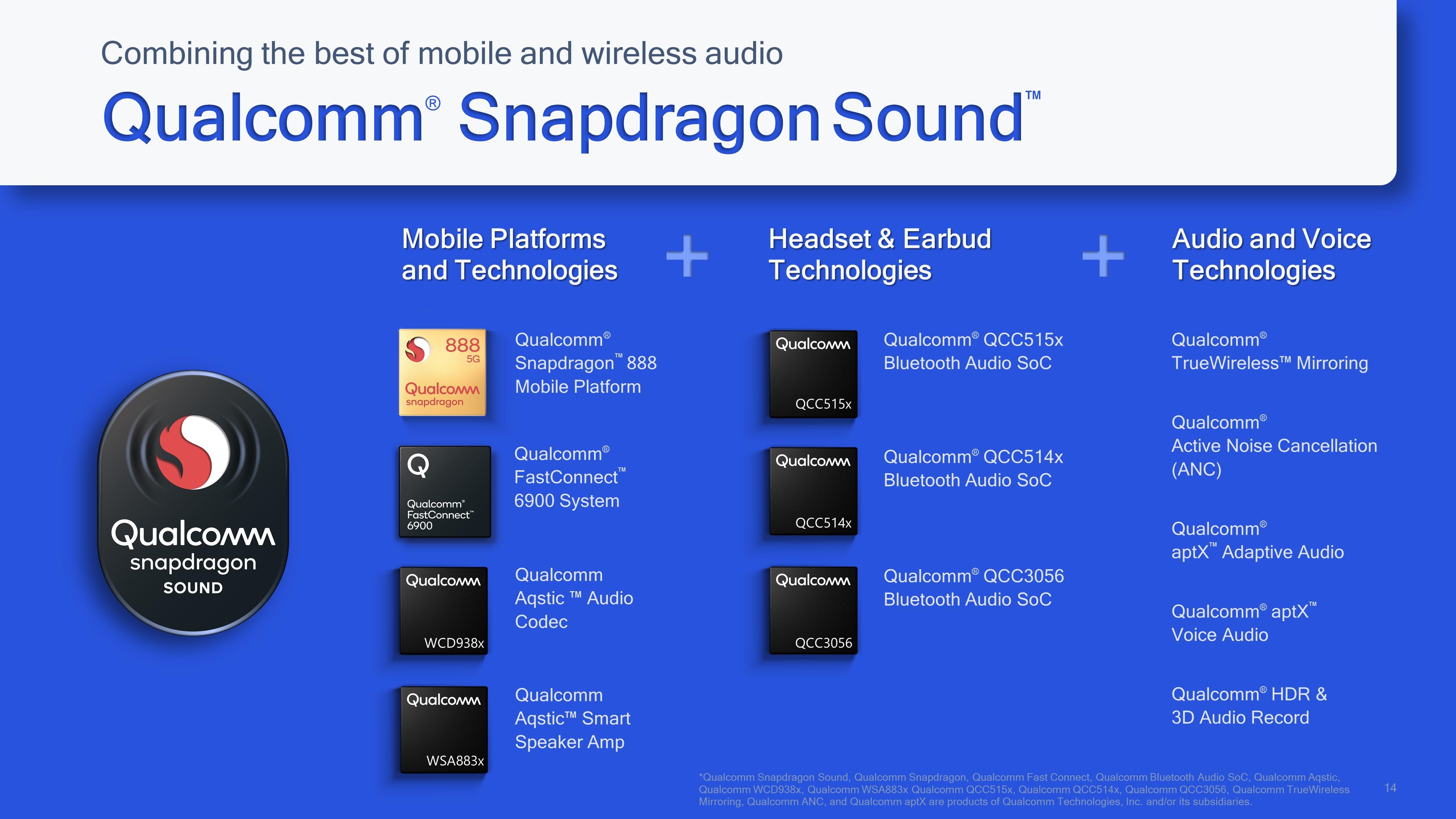 https://www.techboxlab.com.br/images/conteudo/hardware/qualcommsound2.jpg